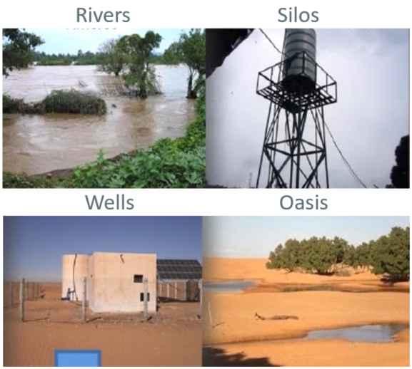 Rivers, Silos, Wells, Oasis